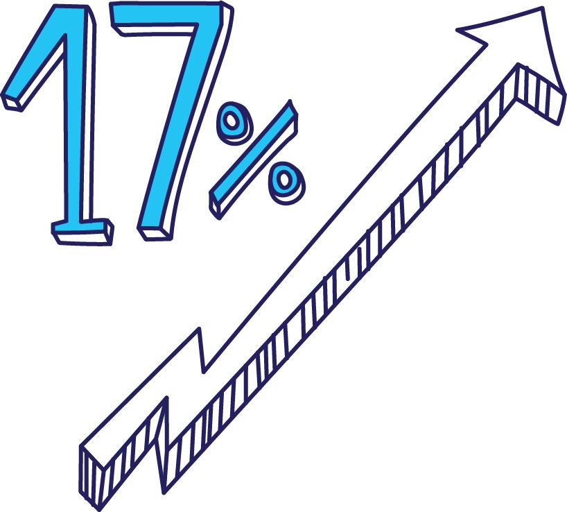 17-percent